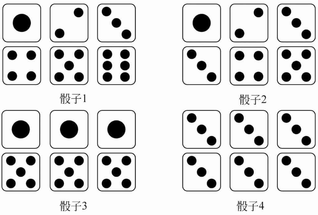 通过两个骰子游戏理解概率论期望