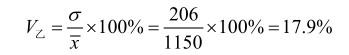 统计学标志变异指标的测定:标志变异系数