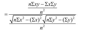 相关系数的测定