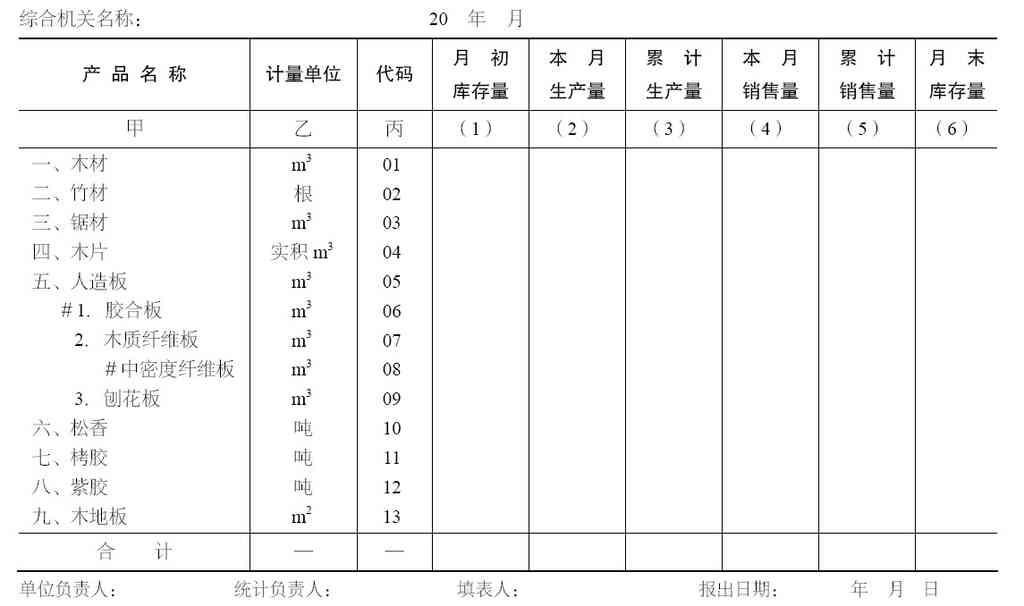 统计表的种类:空表和实表