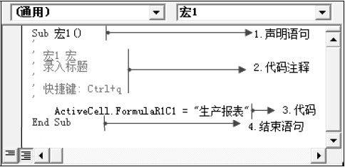 宏代码的四个部分结构:包括声明语句、注释