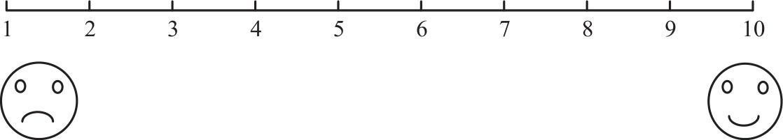 举例说明什么是图示评比量表