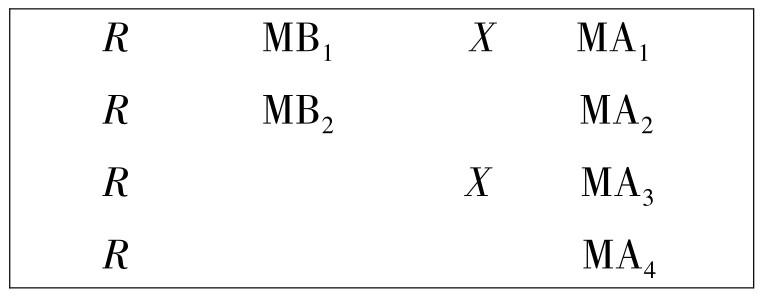 什么是所罗门四组设计:特点特征、适用情况