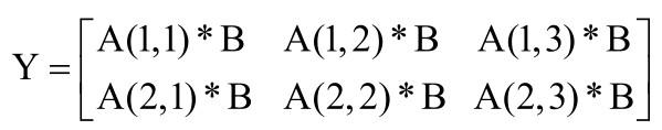 MATLAB如何使用kron函数计算向量或矩阵的克罗内克(Kronecker)张量积