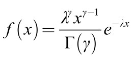 MATLAB如何使用gampdf函数计算伽马分布的概率密度