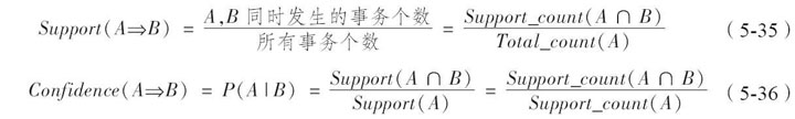 什么是频繁项集:项集支持度计数如何计算