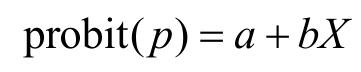 剂量反应的概率单位回归:基本思想