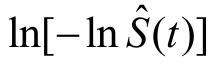 Cox回归PH假定的判定方法