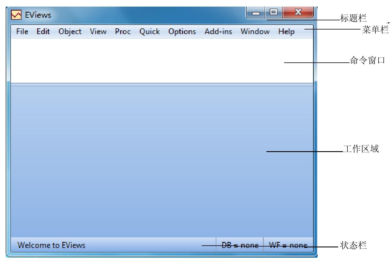 EViews的主窗口:标题栏、菜单栏、状态栏