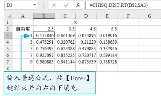 如何使用Excel中的CHISQ.DIST.RT函数:返回x2分布的右尾概率